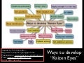 "Ways to develop ""Kaizen Eyes"""