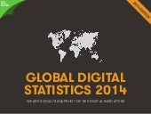 2014 Global Digital Overview
