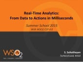 Real-Time Analytics: From Data to Actions in Milliseconds