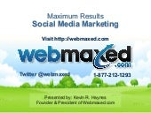 Maximum Results Social Media Market...