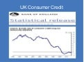 UK Credit Crunch