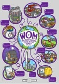 WOM, The Most Powerful Force in the World!