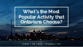 What's the most popular thing that ontarians visit  master (1)