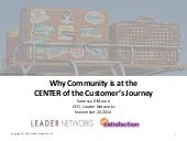 Why Community is at the CENTER of the Customer Journey