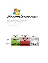 Windows Server 2008 R2 Active Direc...