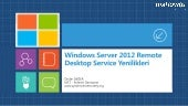 Windows Server 2012 Remote Desktop ...