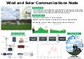 Wind And Solar Communications Node Poster