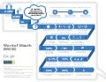 Word of mouth & the internet infographic from Google