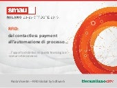 SMAU Milano 2013: work shop RFID Gl...