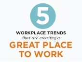 5 Workplace Trends that are Creating a Great Place to Work