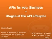 APIs for your Business + Stages of the API Lifecycle