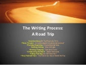 Writing process as road