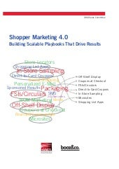2010 Shopper marketing report from ...