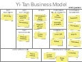 Yi tan-business-model