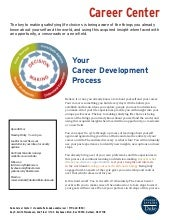 Your Career Development Process