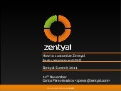 Zentyal Customization (templates, h...