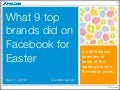 Facebook Report - What Top Brands Posted for Easter
