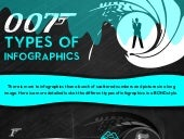 007 Types Of Infographics - James Bond Style