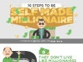 10 Steps to Becoming Self Made Millionaire by Rhett Power