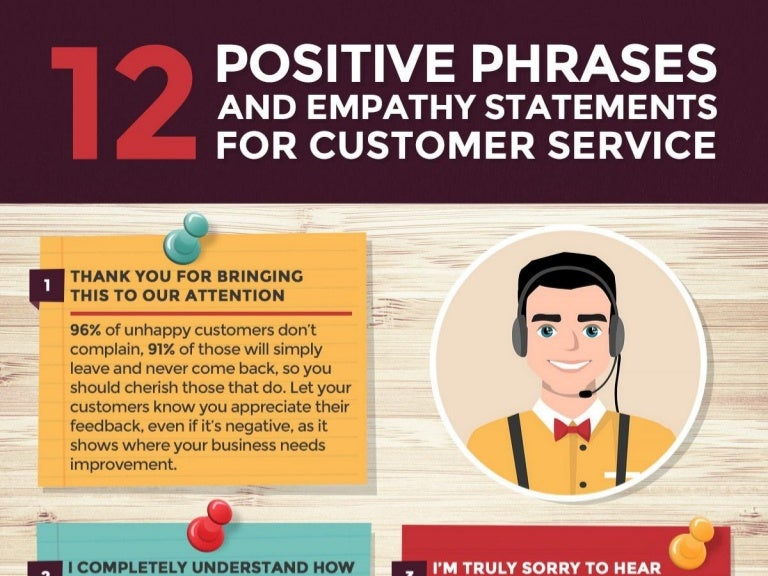 12 Positive Phrases and Empathy Statements for Customer Service (Info…