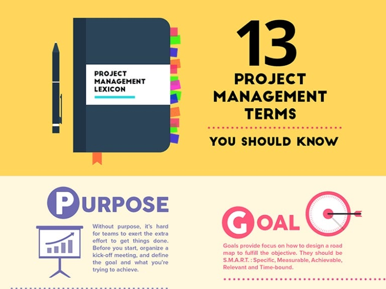 project management terms We are all busy project managers and as such, this free glossary of project management terms will come in handy feel free to share this with peers and project teams to ensure everyone understands the latest and the greatest in the world of project management.