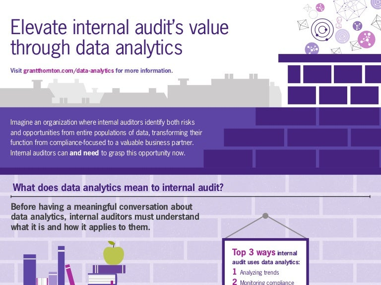 The Future of Internal Audit through data analytics
