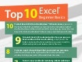 Top 10 Excel Beginner Basics