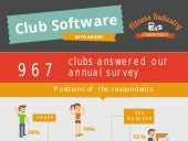 2014 Club Software Infograph