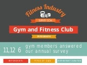 2014 Gym and Fitness Club Infograph