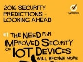 2016 Security Predictions Infographic by Symantec