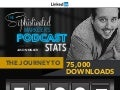The Sophisticated Marketer's Podcast: Journey to 75,000 Downloads
