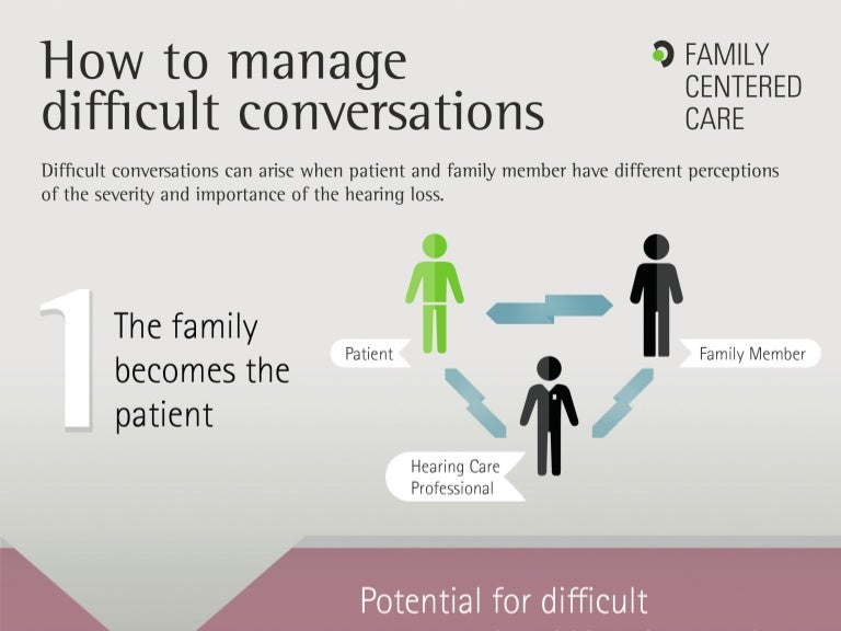 Family-Centered Care: How to manage difficult conversations