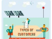 Types of Customers in the Presentation Industry (Part 1)
