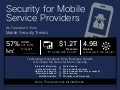 Infographic: Security for Mobile Service Providers