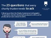 25 questions charity trustees should ask - infographic