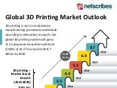 Global 3D Printing Market Outlook | Netscribes