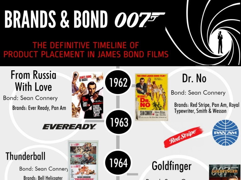 1da4bfd931de James Bond Product Placement: The Definitive Timeline Of Brands In James  Bond Movies