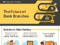 The Future of Bank Branches