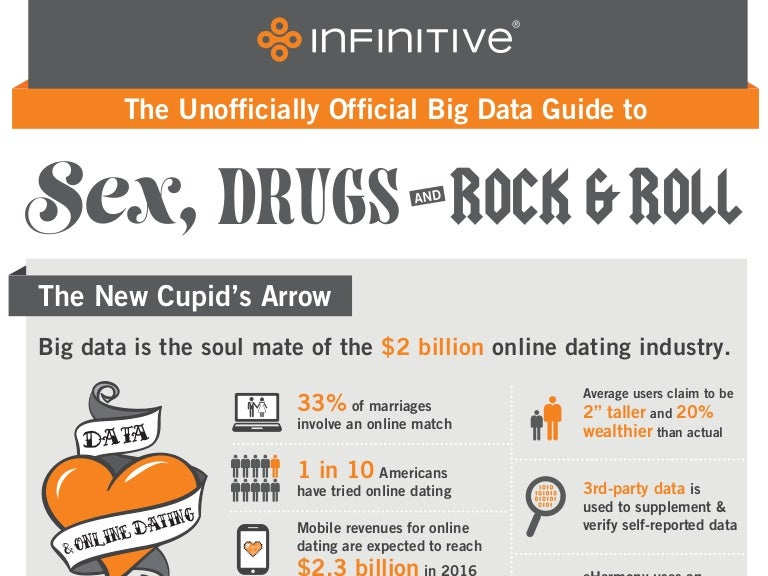 vapaa suosittu dating sites 2016