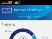 6e barometre ad verification - Kantar media - janvier 2016