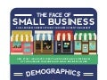 The Face of Small Business Infographic