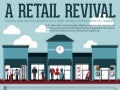 A Retail Revival: Income and housing growth are a high-voltage combination for retailers
