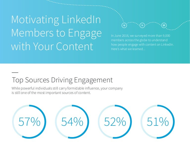 Image result for What Motivates LinkedIn Users to Engage with Content? [Infographic]
