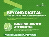Banking Hunter Infographic: 2017 Global Distribution & Marketing Consumer Study