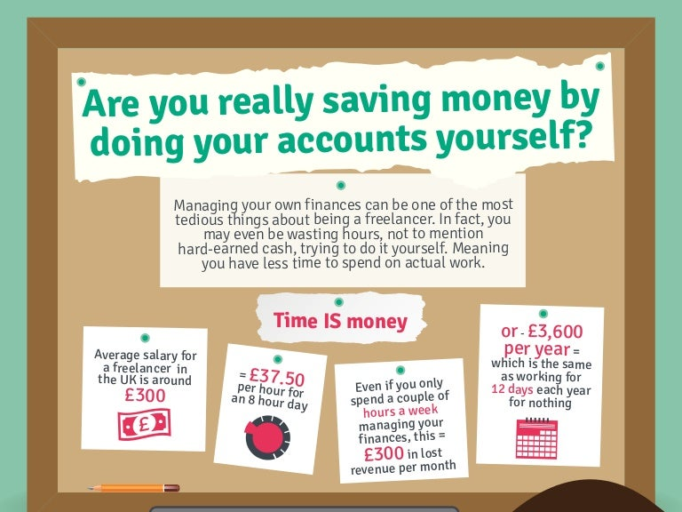 Can an accountant save you money infographic solutioingenieria Gallery