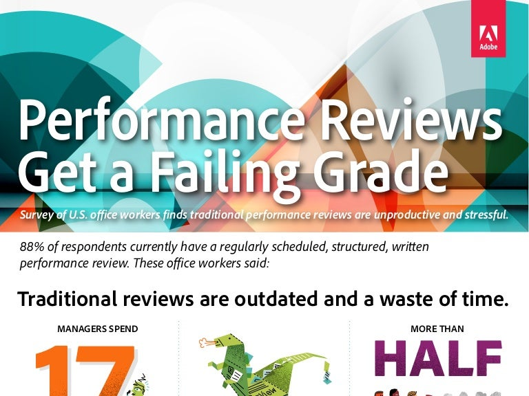 Infographic Performance Reviews Get A Failing Grade