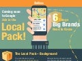 Ads in-the-local-pack-6-things-to-know-infographic
