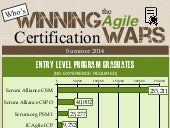 Who's Winning the Agile Certification Wars (August 2014)