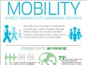 Mobility - Expect Connectivity Anywhere, Anytime