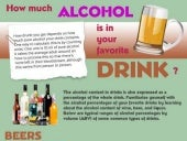 How much alcohol is in your drink?